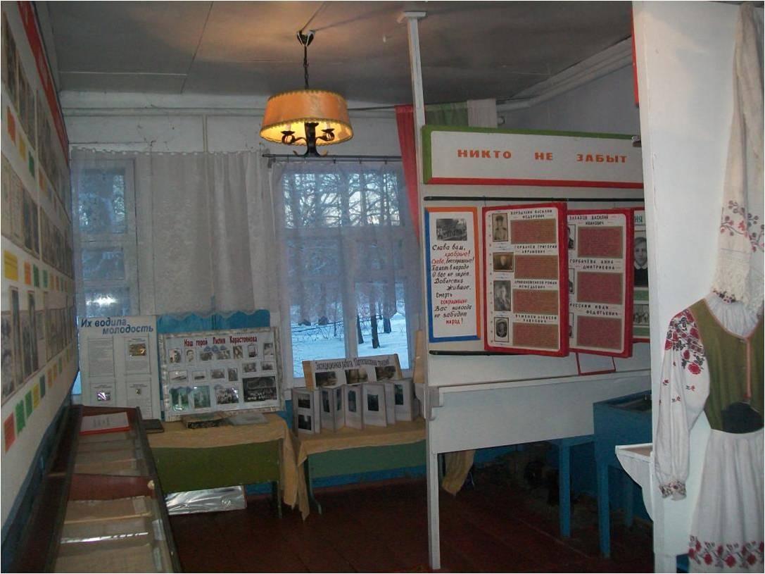 музей имени Лилии Карастояновой общий план